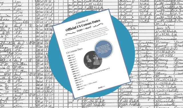 Free, downloadable timeline of official US census dates.