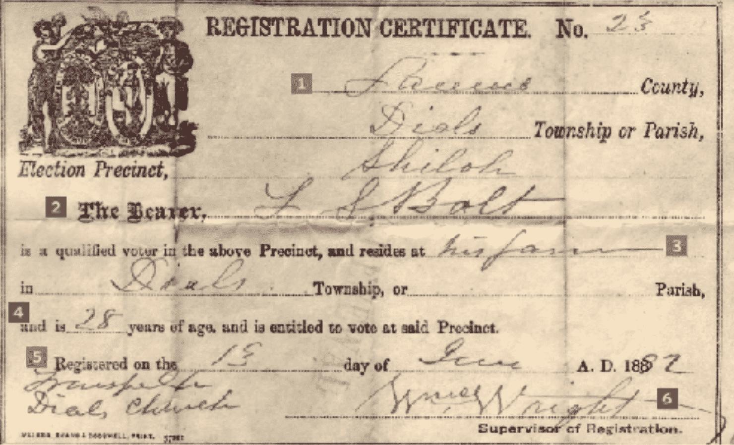 Voter registration record.