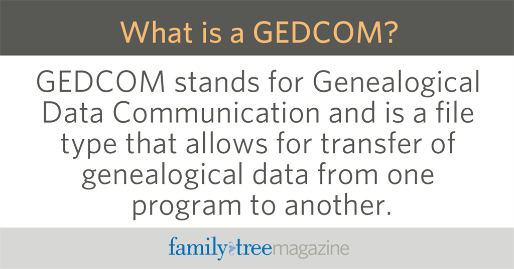 What is a Gedcom