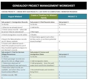 Genealogy Sheet Sample