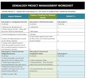 organize your genealogy project worksheet