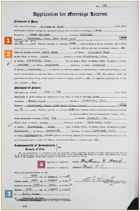 Marriage license application for William K. Hood and Ruth P. Guy. The image is annotated with numbers