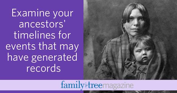Women Ancestors