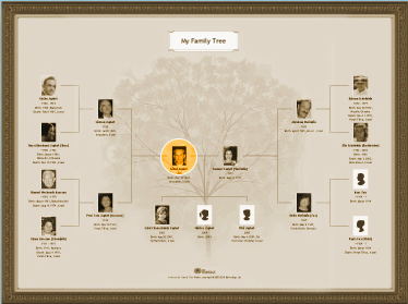 Myheritage Adds Printing Service Free Family Charts Family Tree