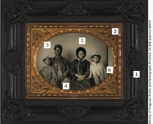 Civil War-era portrait of a family.