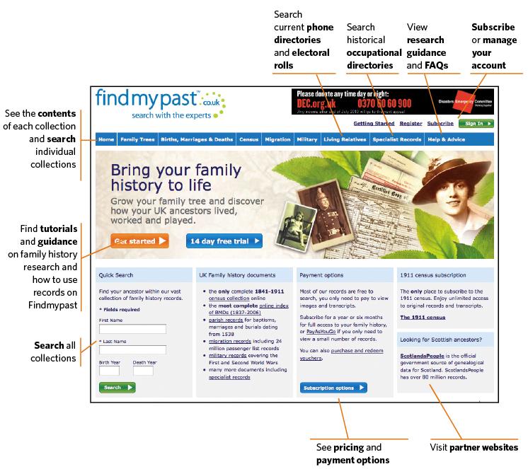 Find your ancestors free uk dating