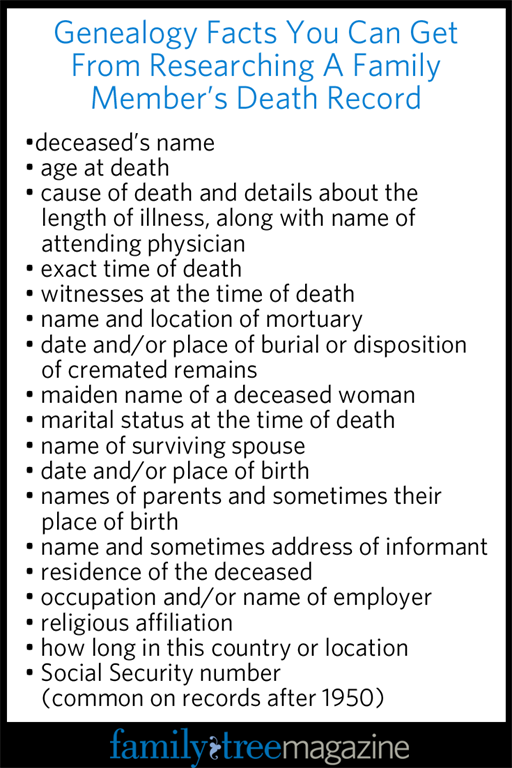 Genealogy Workbook Death Records Family Tree