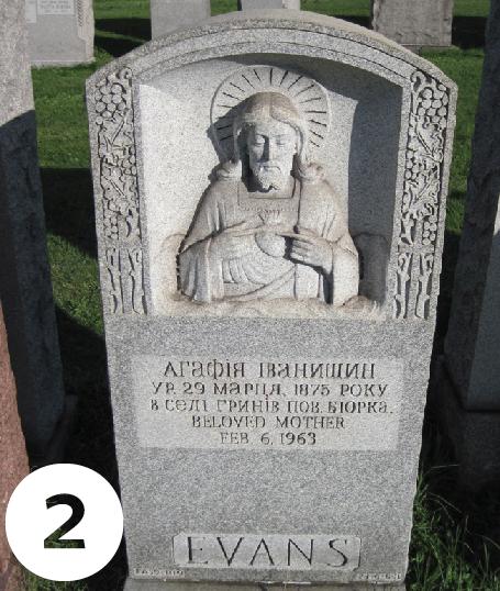 Ukrainian Genealogy