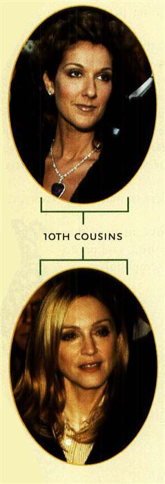 Celebrity Family Trees and Celebrity Genealogy - Geni.com