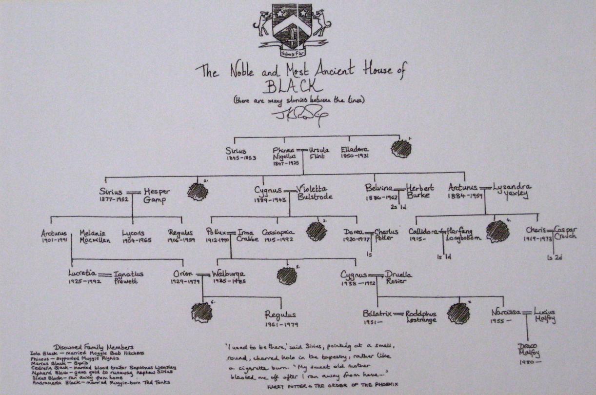 famous family trees, fictional family trees, Harry Potter genealogy