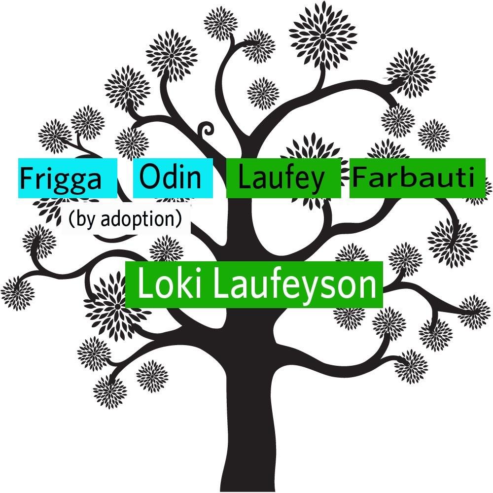 Loki Laufeyson Family Tree