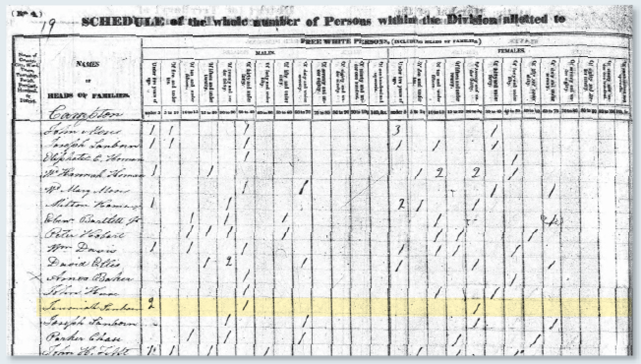 A 1830 US census record from Campton, NH.