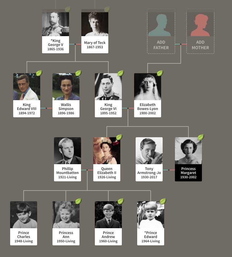 the crown the real royal family tree family tree