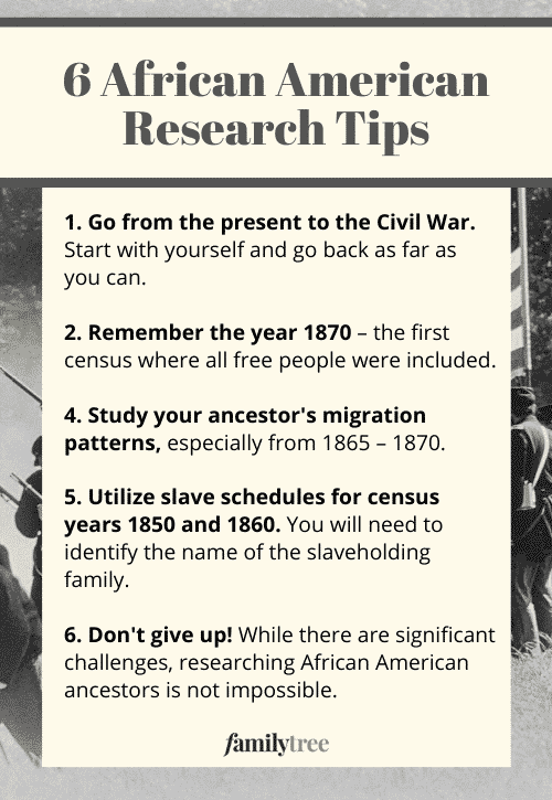 Six African American research tips.