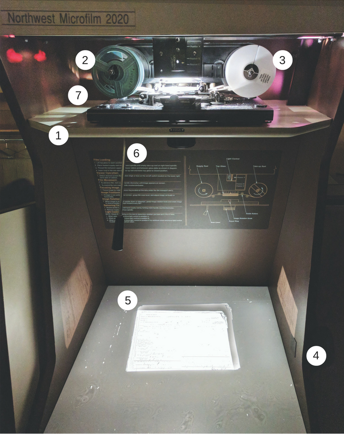 load microfilm reader steps