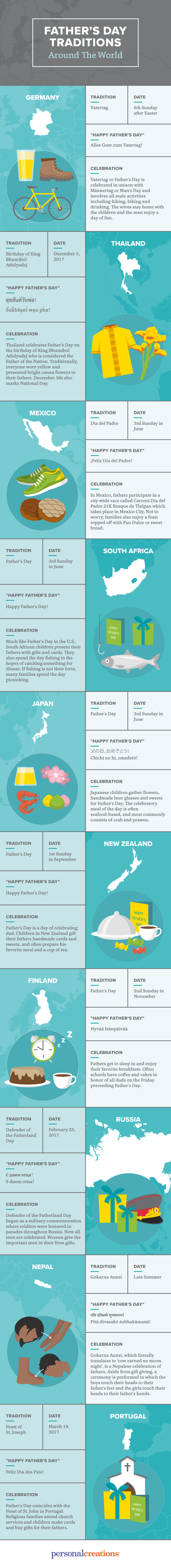 fathers day traditions around the world gift ideas