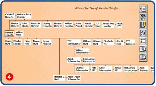 All-in-One Family Tree Chart from Family Tree Maker.