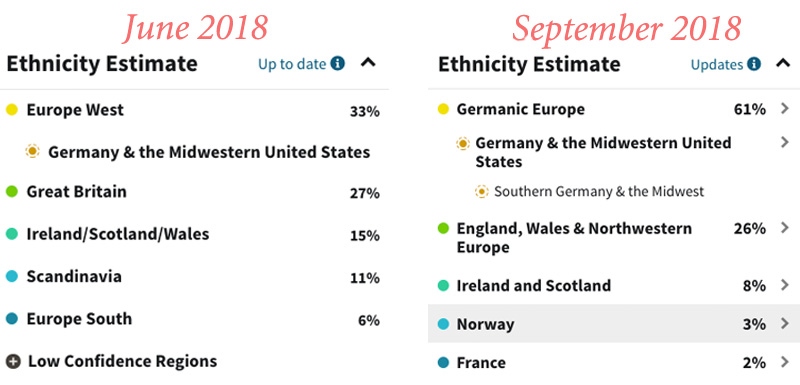The AncestryDNA updates significantly changed my results.