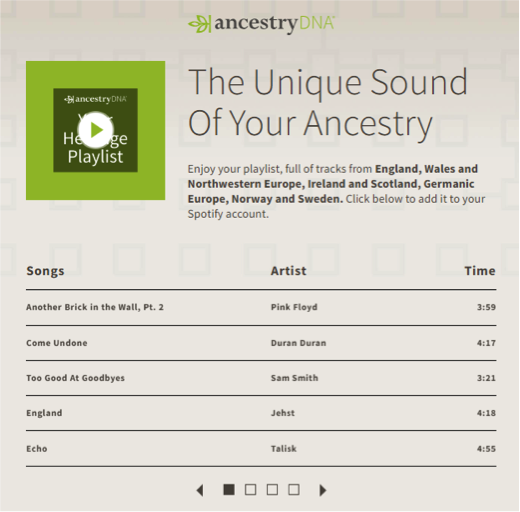 Ancestry.com Spotify