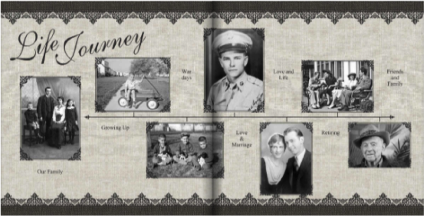Screen shot from Mixbook.com, one of the best photo book services for family history albums.