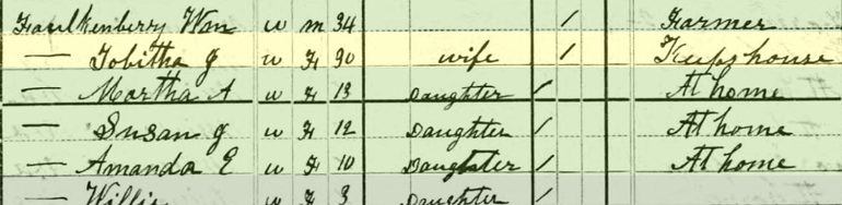 Detail of census example demonstrating a misread surname.