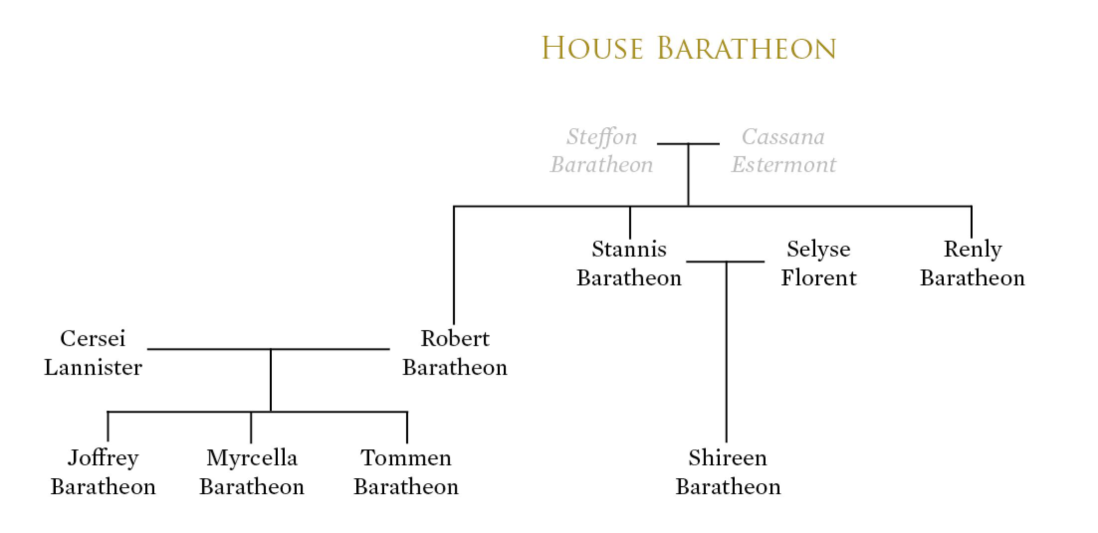 The Baratheon line of the Game of Thrones family tree harbors dangerous secrets.