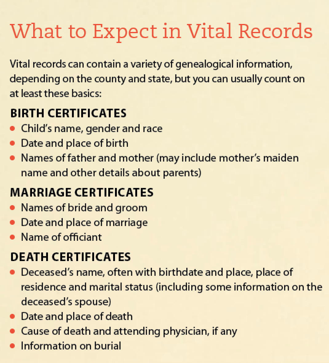 The details in vital records vary by time and location, but you can usually count on a set of facts in birth, marriage and death records.