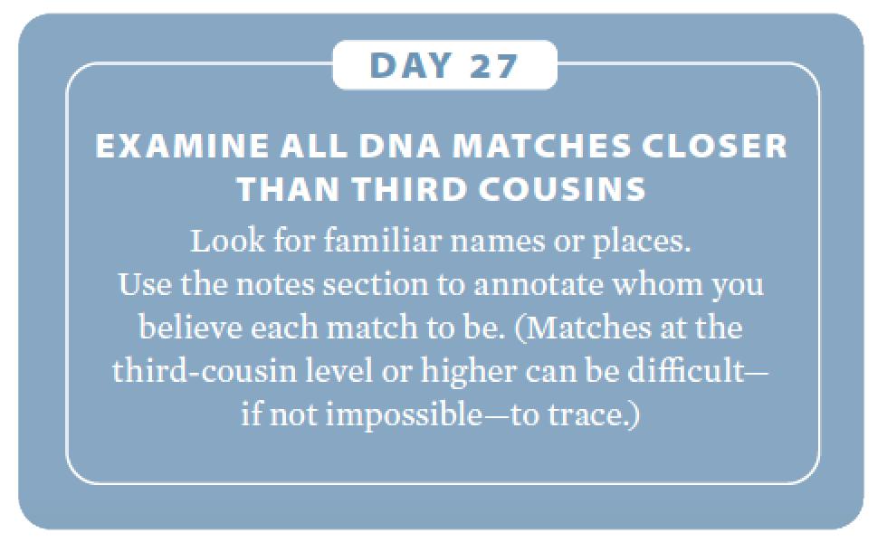 Genealogy fitness plan: Day 27.