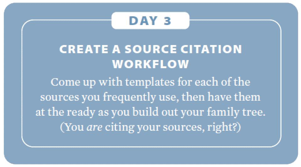 Genealogy fitness plan: Day 3.