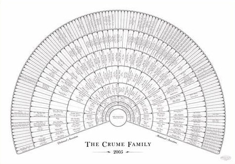 An example of a family tree fan chart.