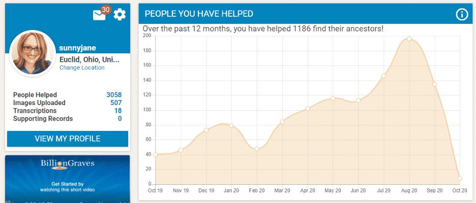 Volunteer report screen on BillionGraves.com.