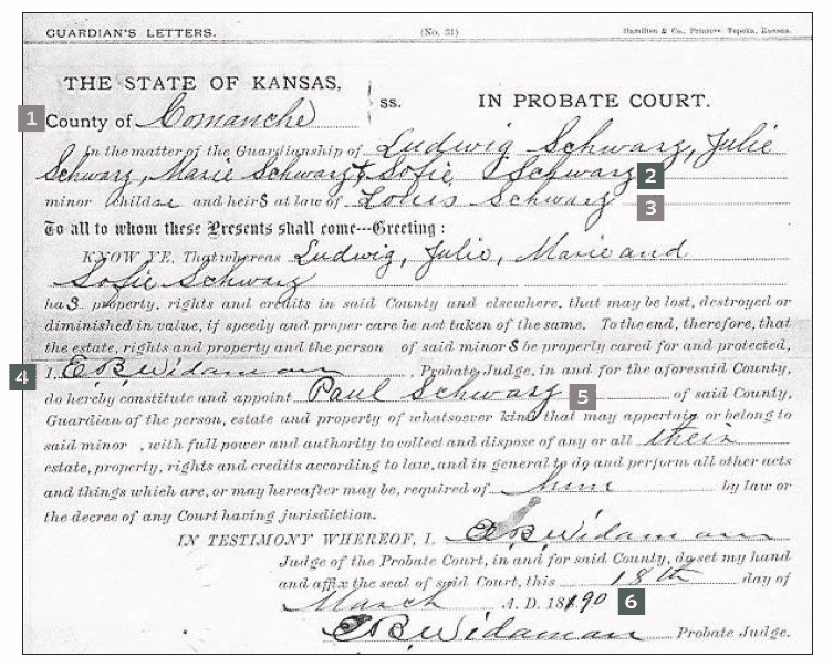 Sample guardianship record for four children in Kansas. Image has numbered callouts: 1. near the county name, 2. by the names of the children, 3. by the name of their deceased father, 4. by the name of the judge, 5. by the name of court-appointed guardian, and 6. by the document's date