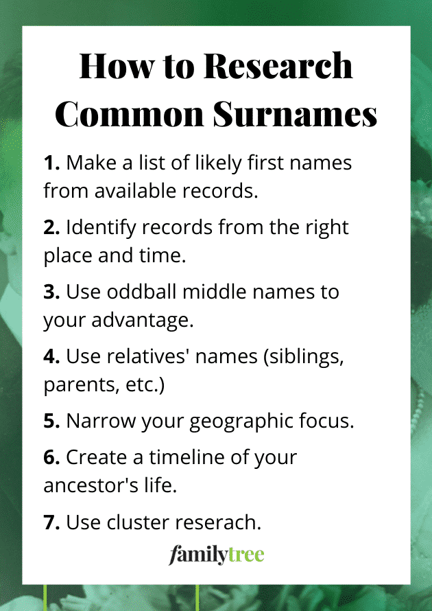 How to Research Common Surnames
