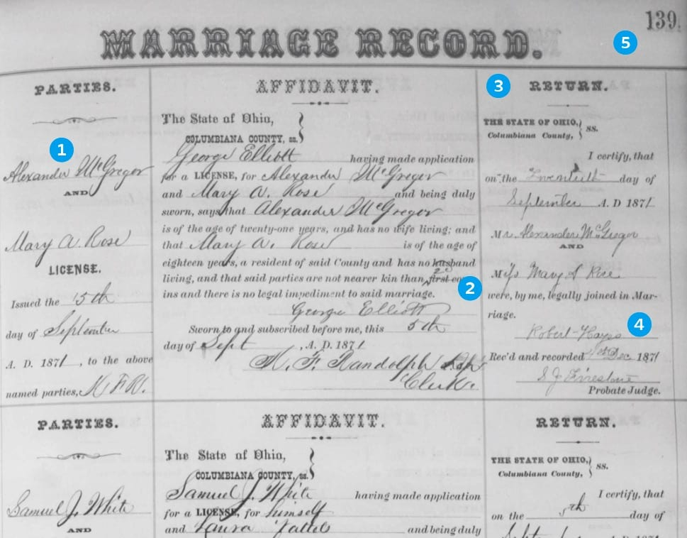 Marriage record for Alexander McGregor and Mary A. Rose, annotated with numbers. Each page of the register includes documentation of multiple marriages